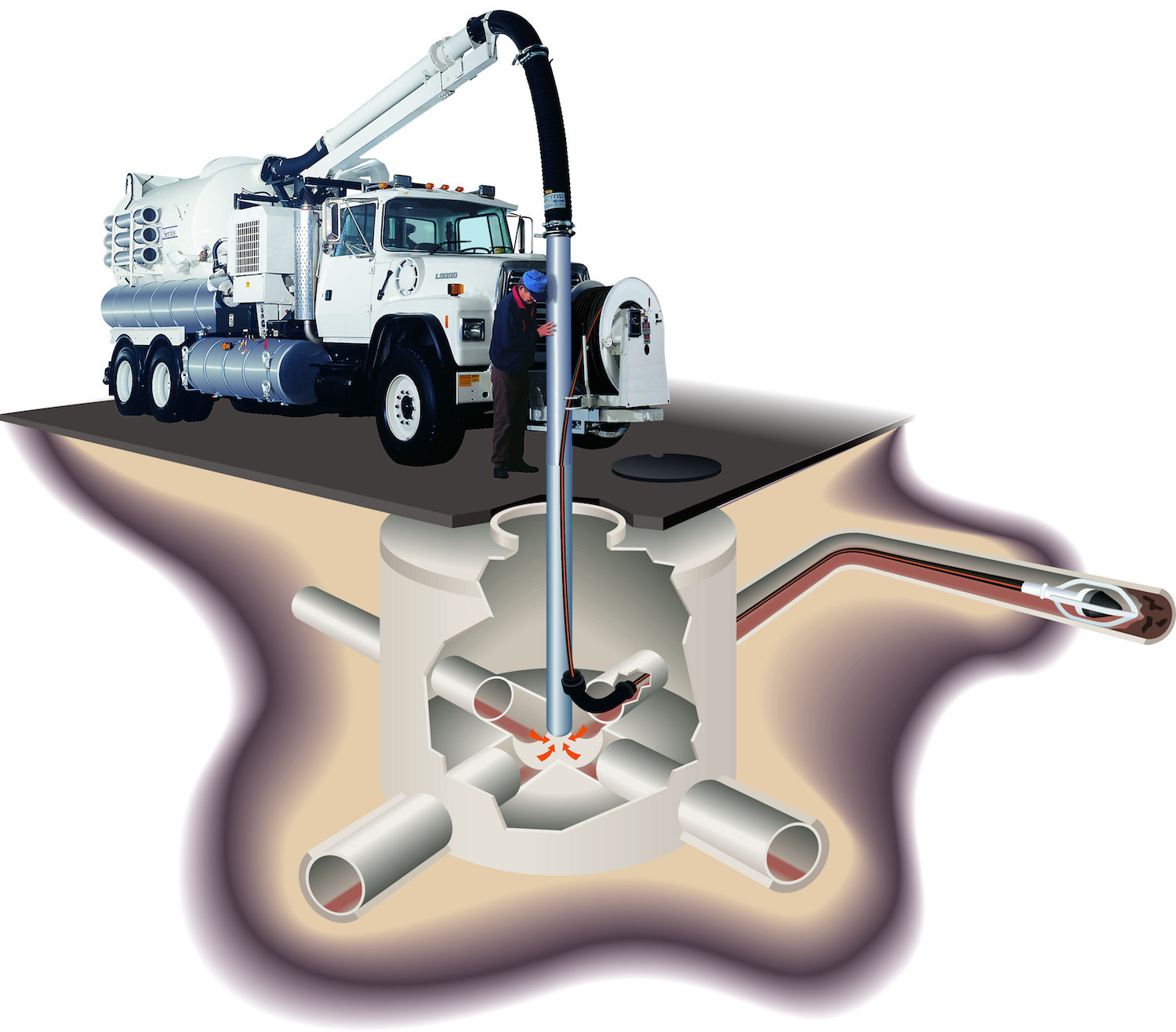 Combination sewer cleaners combine high-pressure water jetting and a high-flow vacuum source to scour pipes clean, then vacuum up the material causing blockages to restore and maintain normal sewer flow.
